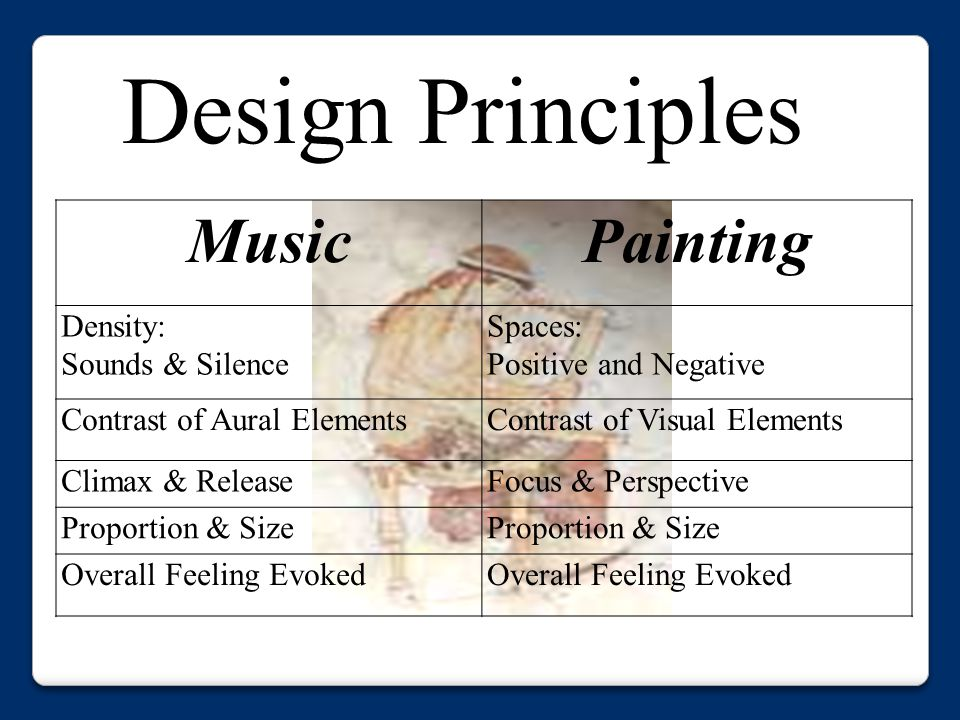 MusicPainting Density: Sounds & Silence Spaces: Positive and Negative Contrast of Aural ElementsContrast of Visual Elements Climax & ReleaseFocus & Perspective Proportion & Size Overall Feeling Evoked Design Principles