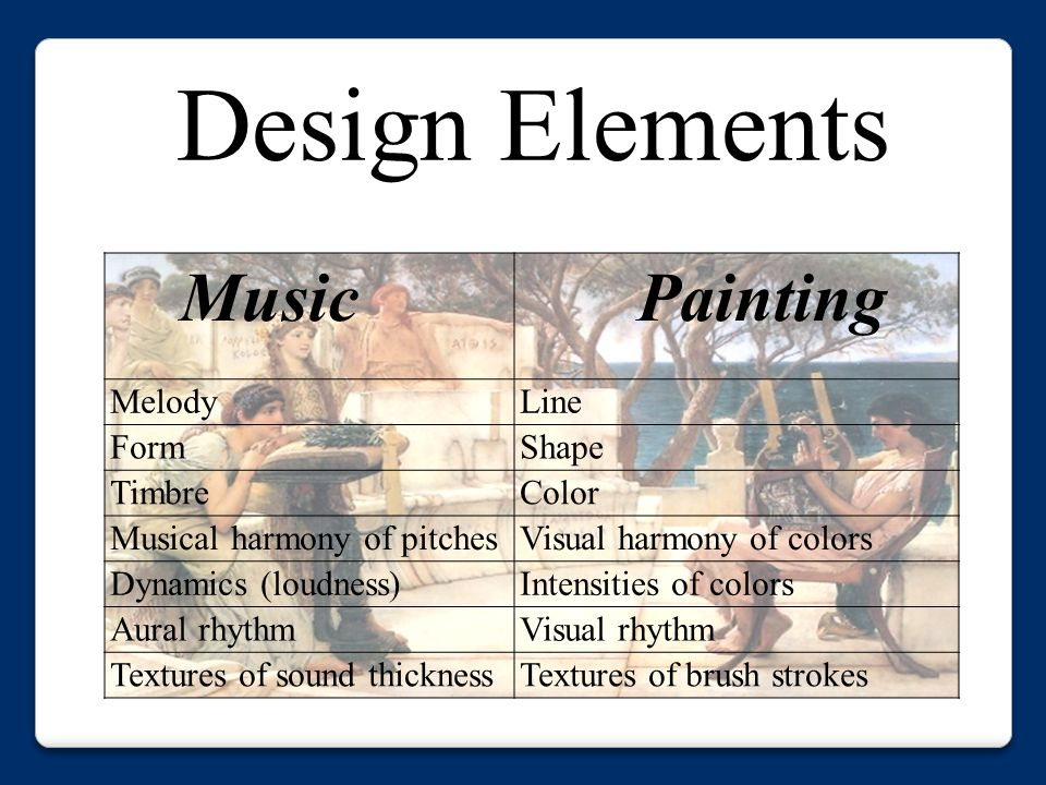 Music Painting MelodyLine FormShape TimbreColor Musical harmony of pitchesVisual harmony of colors Dynamics (loudness)Intensities of colors Aural rhythmVisual rhythm Textures of sound thicknessTextures of brush strokes Design Elements
