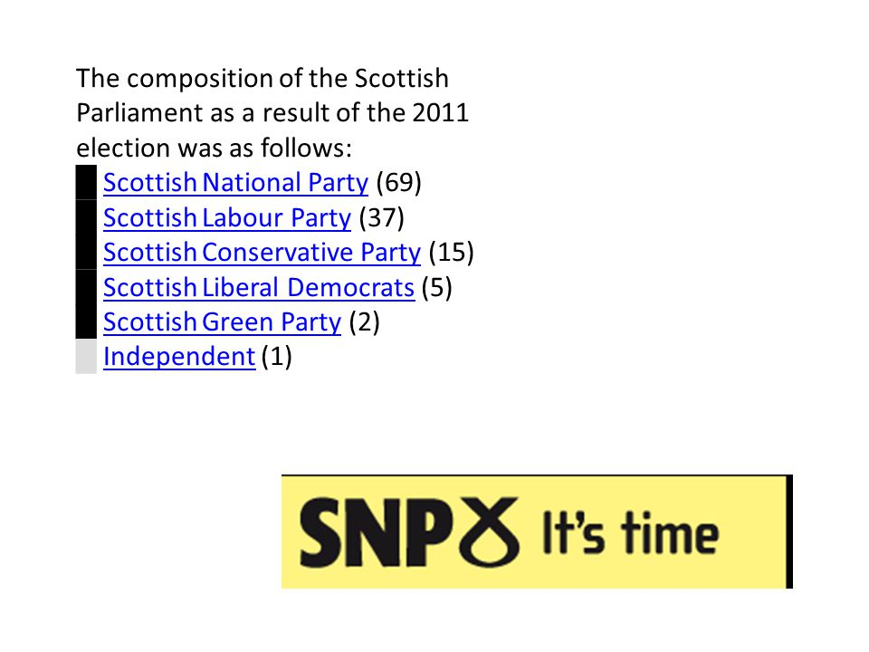 The composition of the Scottish Parliament as a result of the 2011 election was as follows: █ Scottish National Party (69) █ Scottish Labour Party (37) █ Scottish Conservative Party (15) █ Scottish Liberal Democrats (5) █ Scottish Green Party (2) █ Independent (1)Scottish National PartyScottish Labour PartyScottish Conservative PartyScottish Liberal DemocratsScottish Green PartyIndependent