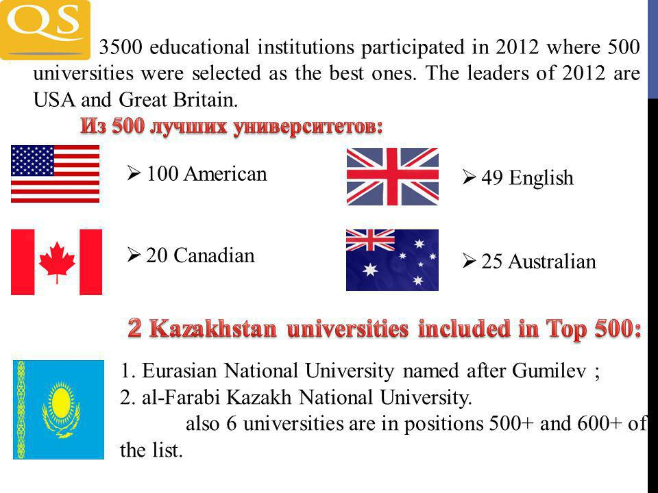 3500 educational institutions participated in 2012 where 500 universities were selected as the best ones.