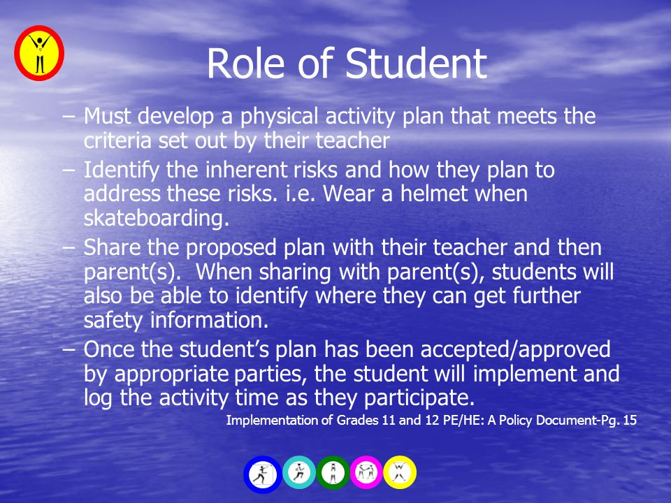 Role of Student –Must develop a physical activity plan that meets the criteria set out by their teacher –Identify the inherent risks and how they plan to address these risks.