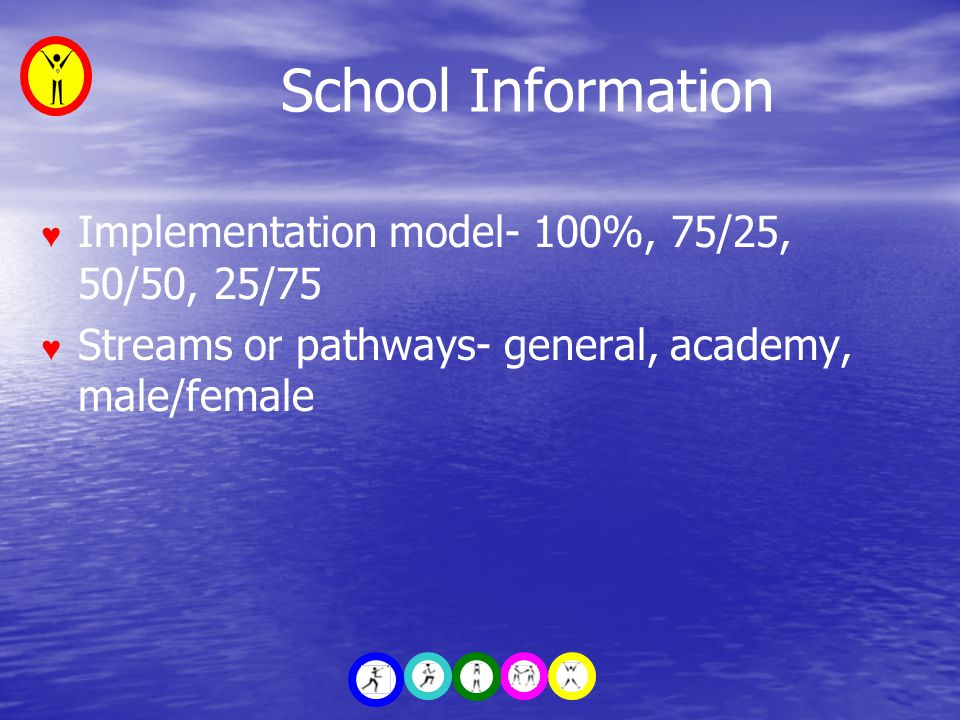 School Information ♥ Implementation model- 100%, 75/25, 50/50, 25/75 ♥ Streams or pathways- general, academy, male/female