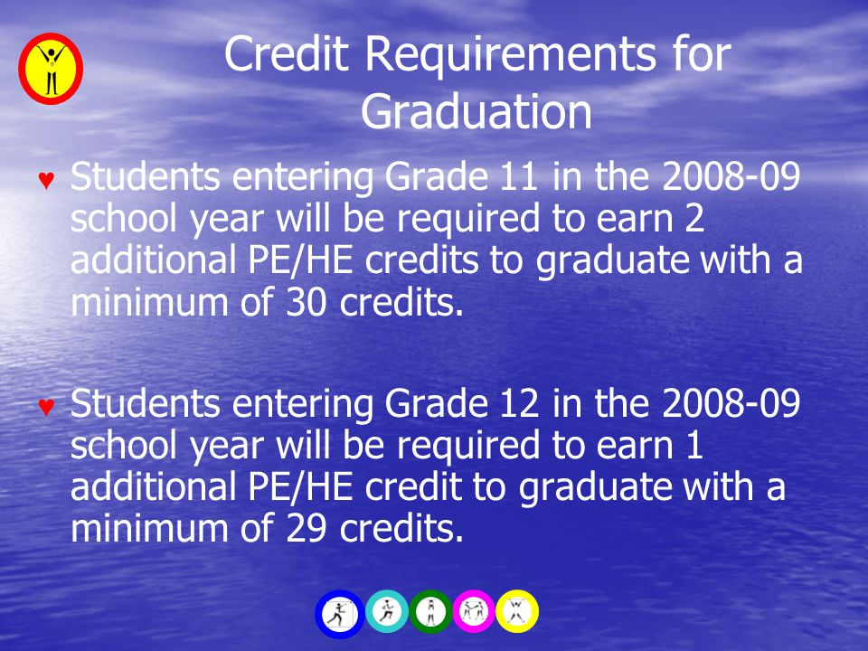 Credit Requirements for Graduation ♥ Students entering Grade 11 in the 2008-09 school year will be required to earn 2 additional PE/HE credits to graduate with a minimum of 30 credits.