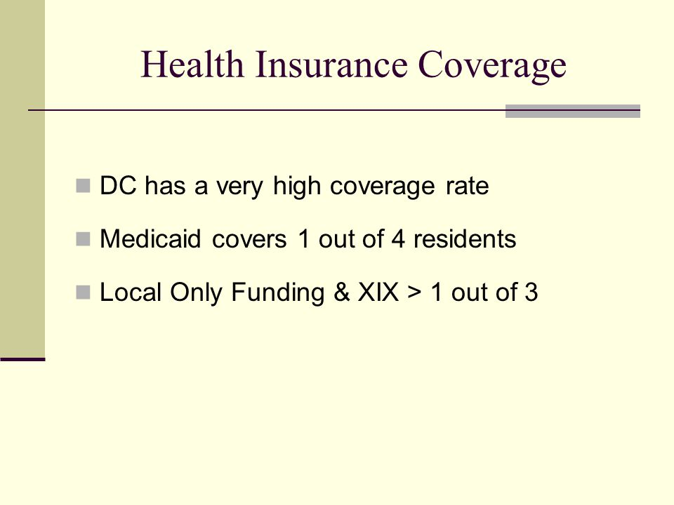 Health Insurance Coverage DC has a very high coverage rate Medicaid covers 1 out of 4 residents Local Only Funding & XIX > 1 out of 3