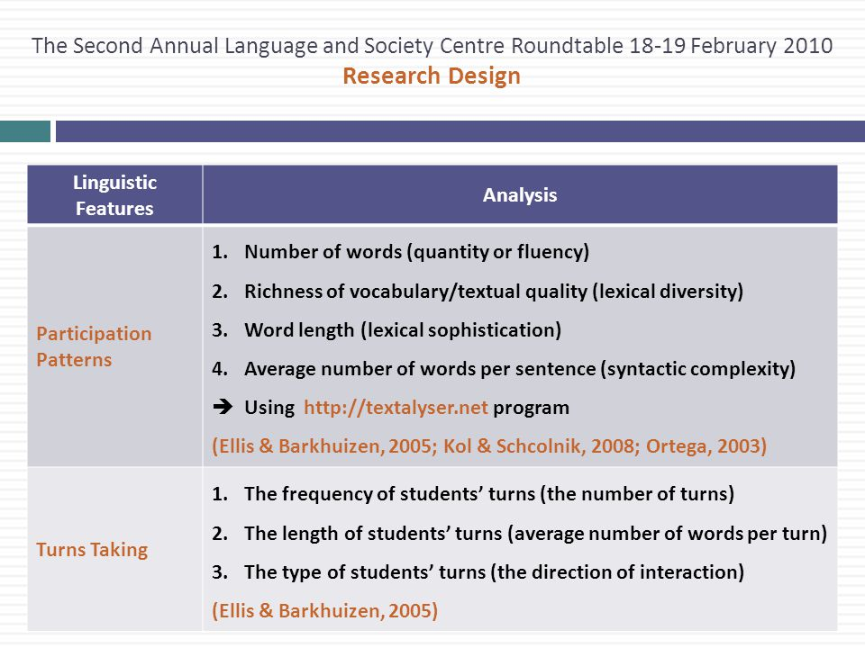 The Second Annual Language and Society Centre Roundtable 18-19 February 2010 Research Design Linguistic Features Analysis Participation Patterns 1.Number of words (quantity or fluency) 2.Richness of vocabulary/textual quality (lexical diversity) 3.Word length (lexical sophistication) 4.Average number of words per sentence (syntactic complexity)  Using http://textalyser.net program (Ellis & Barkhuizen, 2005; Kol & Schcolnik, 2008; Ortega, 2003) Turns Taking 1.The frequency of students' turns (the number of turns) 2.The length of students' turns (average number of words per turn) 3.The type of students' turns (the direction of interaction) (Ellis & Barkhuizen, 2005)