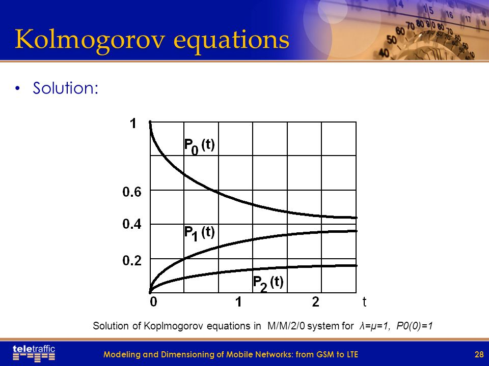 Kolmogorov equations Solution: 28 Solution of Koplmogorov equations in M/M/2/0 system for λ=μ=1, P0(0)=1 Modeling and Dimensioning of Mobile Networks: from GSM to LTE