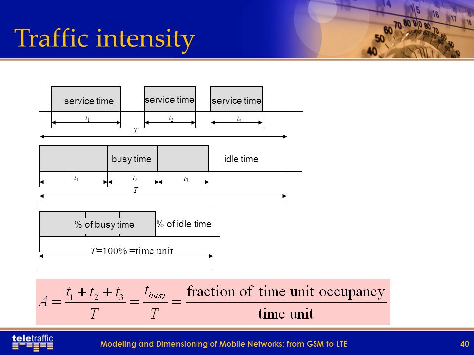 Traffic intensity 40 service time t1t1 t3t3 t2t2 T t1t1 t3t3 t2t2 T busy timeidle time T=100% =time unit % of idle time % of busy time Modeling and Dimensioning of Mobile Networks: from GSM to LTE