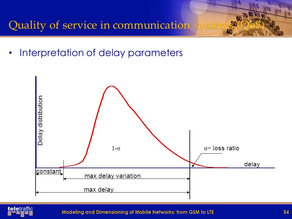 constant max delay variation max delay Delay distribution α= l oss ratio delay 1-α Quality of service in communication systems (QoS) Interpretation of delay parameters 54Modeling and Dimensioning of Mobile Networks: from GSM to LTE
