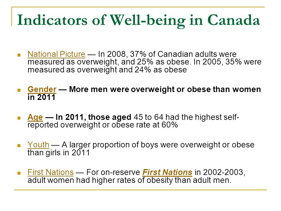 Indicators of Well-being in Canada National Picture — In 2008, 37% of Canadian adults were measured as overweight, and 25% as obese.