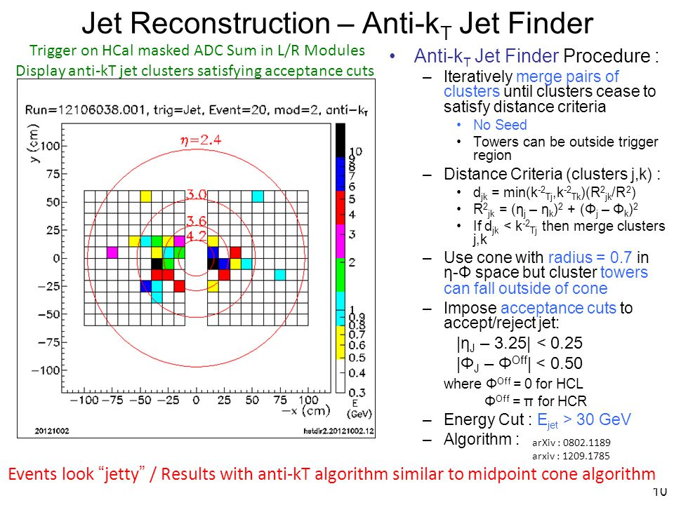 14 June 2013 10 Anti-k T Jet Finder Procedure : –Iteratively merge pairs of clusters until clusters cease to satisfy distance criteria No Seed Towers can be outside trigger region –Distance Criteria (clusters j,k) : d jk = min(k -2 Tj,k -2 Tk )(R 2 jk /R 2 ) R 2 jk = (η j – η k ) 2 + (Φ j – Φ k ) 2 If d jk < k -2 Tj then merge clusters j,k –Use cone with radius = 0.7 in η-Φ space but cluster towers can fall outside of cone –Impose acceptance cuts to accept/reject jet: |η J – 3.25| < 0.25 |Φ J – Φ Off | < 0.50 where Φ Off = 0 for HCL Φ Off = π for HCR –Energy Cut : E jet > 30 GeV –Algorithm : Jet Reconstruction – Anti-k T Jet Finder Trigger on HCal masked ADC Sum in L/R Modules Display anti-kT jet clusters satisfying acceptance cuts Events look jetty / Results with anti-kT algorithm similar to midpoint cone algorithm arXiv : 0802.1189 arxiv : 1209.1785