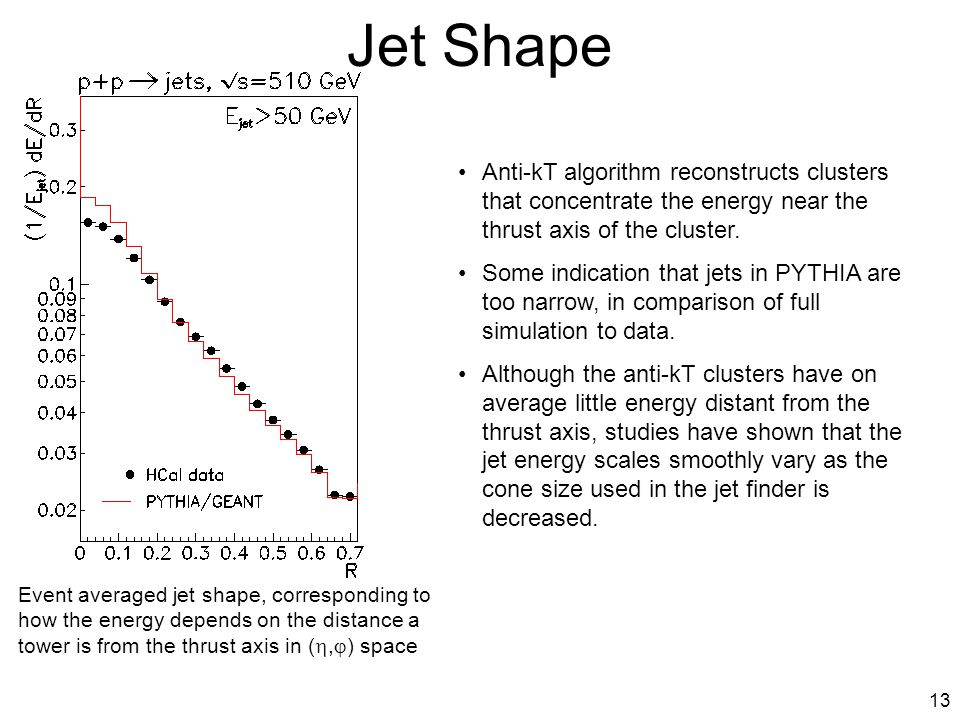 13 Jet Shape Event averaged jet shape, corresponding to how the energy depends on the distance a tower is from the thrust axis in ( ,  ) space Anti-kT algorithm reconstructs clusters that concentrate the energy near the thrust axis of the cluster.