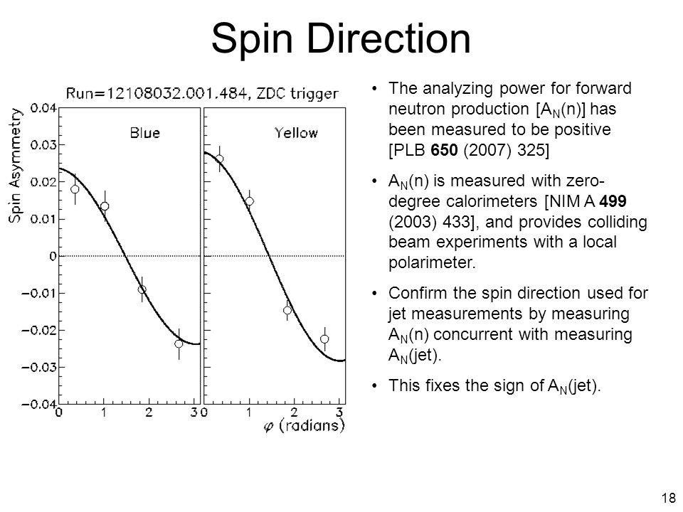 18 Spin Direction The analyzing power for forward neutron production [A N (n)] has been measured to be positive [PLB 650 (2007) 325] A N (n) is measured with zero- degree calorimeters [NIM A 499 (2003) 433], and provides colliding beam experiments with a local polarimeter.