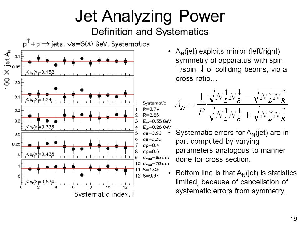 19 Jet Analyzing Power Definition and Systematics A N (jet) exploits mirror (left/right) symmetry of apparatus with spin-  /spin-  of colliding beams, via a cross-ratio… Systematic errors for A N (jet) are in part computed by varying parameters analogous to manner done for cross section.