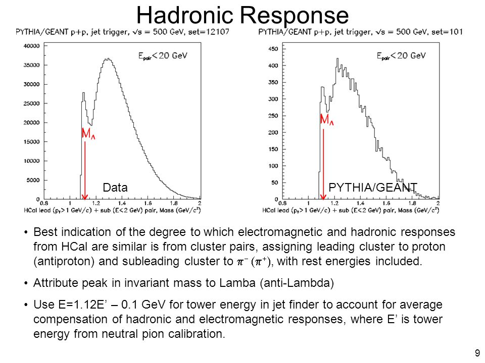 9 Hadronic Response Data PYTHIA/GEANT Best indication of the degree to which electromagnetic and hadronic responses from HCal are similar is from cluster pairs, assigning leading cluster to proton (antiproton) and subleading cluster to     , with rest energies included.