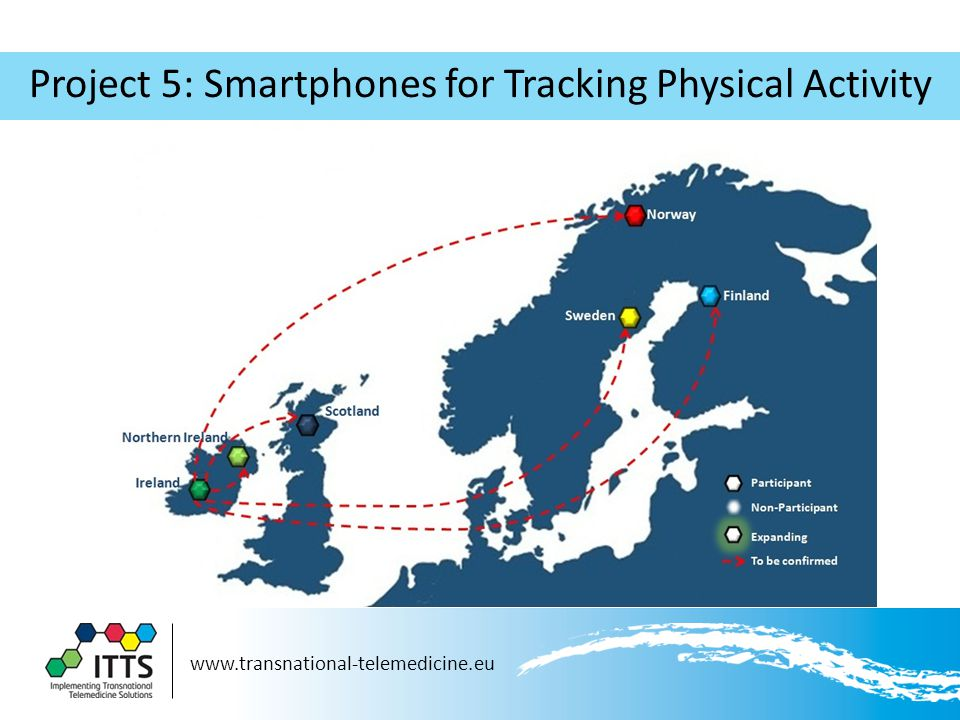 Project 5: Smartphones for Tracking Physical Activity