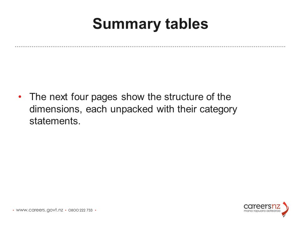 Summary tables The next four pages show the structure of the dimensions, each unpacked with their category statements.
