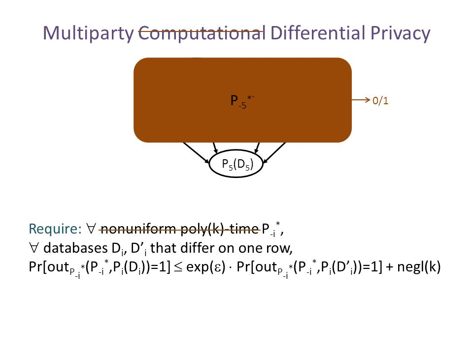 Multiparty Computational Differential Privacy Require:  nonuniform poly(k)-time P -i *,  databases D i, D' i that differ on one row, Pr[out P -i * (P -i *,P i (D i ))=1]  exp(  )  Pr[out P -i * (P -i *,P i (D' i ))=1] + negl(k) P 1 (D 1 ) P 2 (D 2 ) P 3 (D 3 ) P 4 (D 4 ) P 5 (D 5 ) P -5 *` 0/1