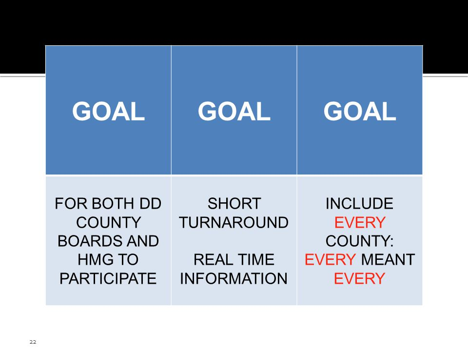 22 GOAL FOR BOTH DD COUNTY BOARDS AND HMG TO PARTICIPATE SHORT TURNAROUND REAL TIME INFORMATION INCLUDE EVERY COUNTY: EVERY MEANT EVERY