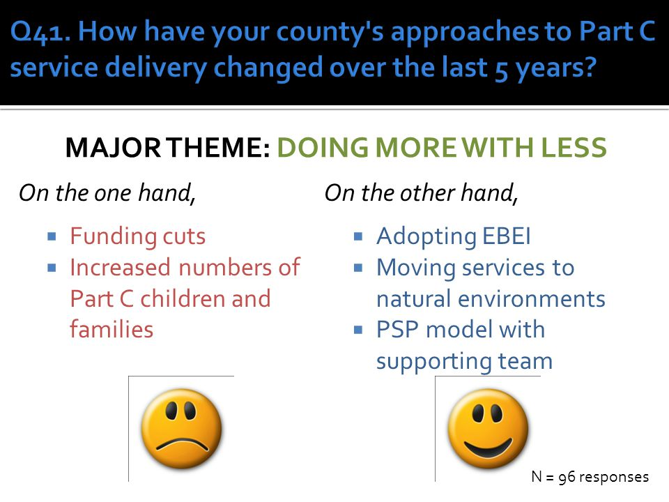 MAJOR THEME: DOING MORE WITH LESS  Funding cuts  Increased numbers of Part C children and families  Adopting EBEI  Moving services to natural environments  PSP model with supporting team On the one hand,On the other hand, N = 96 responses