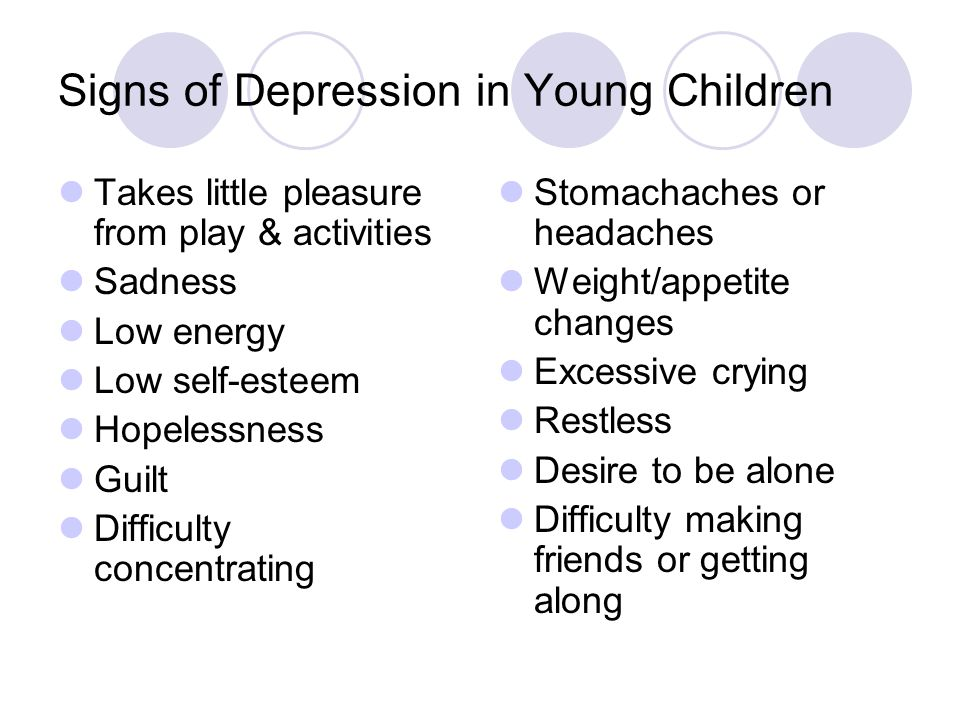 Signs of Depression in Young Children Takes little pleasure from play & activities Sadness Low energy Low self-esteem Hopelessness Guilt Difficulty concentrating Stomachaches or headaches Weight/appetite changes Excessive crying Restless Desire to be alone Difficulty making friends or getting along