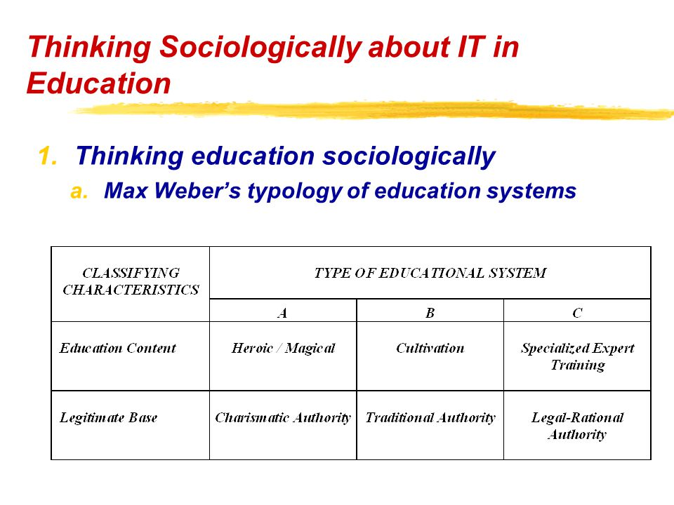1.Thinking education sociologically a.Max Weber's typology of education systems Thinking Sociologically about IT in Education