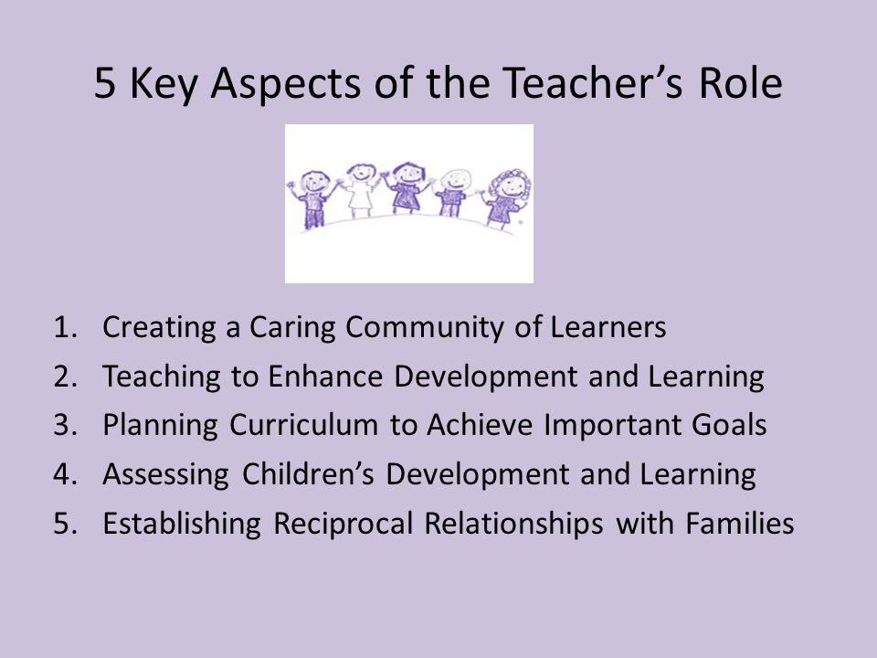 5 Key Aspects of the Teacher's Role 1.Creating a Caring Community of Learners 2.Teaching to Enhance Development and Learning 3.Planning Curriculum to Achieve Important Goals 4.Assessing Children's Development and Learning 5.Establishing Reciprocal Relationships with Families