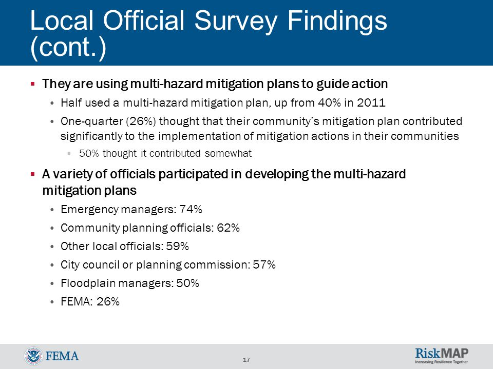 17 Local Official Survey Findings (cont.)  They are using multi-hazard mitigation plans to guide action Half used a multi-hazard mitigation plan, up from 40% in 2011 One-quarter (26%) thought that their community's mitigation plan contributed significantly to the implementation of mitigation actions in their communities  50% thought it contributed somewhat  A variety of officials participated in developing the multi-hazard mitigation plans Emergency managers: 74% Community planning officials: 62% Other local officials: 59% City council or planning commission: 57% Floodplain managers: 50% FEMA: 26%