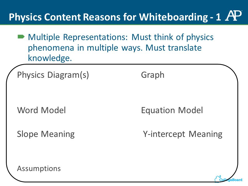 Physics Content Reasons for Whiteboarding - 1  Multiple Representations: Must think of physics phenomena in multiple ways.