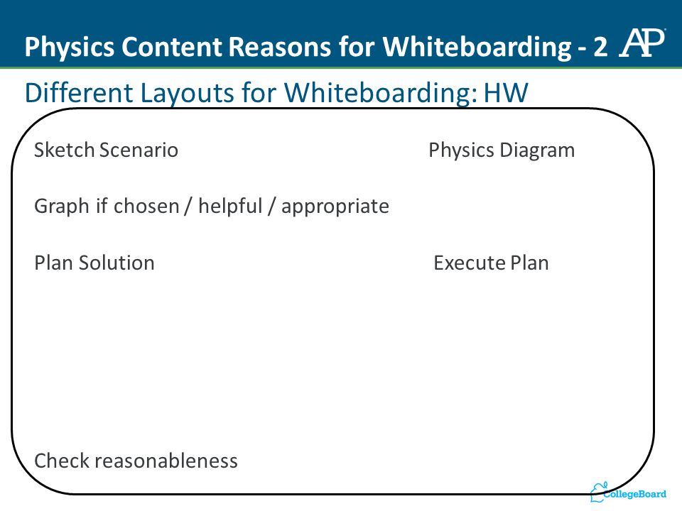 Physics Content Reasons for Whiteboarding - 2 Different Layouts for Whiteboarding: HW Sketch Scenario Physics Diagram Graph if chosen / helpful / appropriate Plan SolutionExecute Plan Check reasonableness