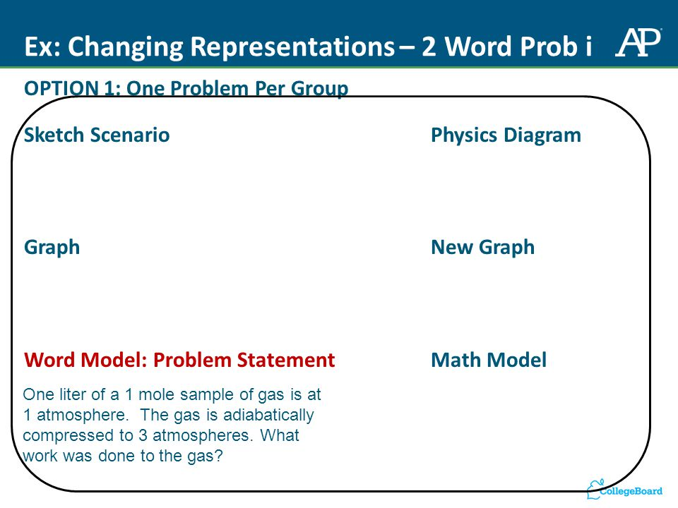 Ex: Changing Representations – 2 Word Prob i OPTION 1: One Problem Per Group Sketch Scenario Physics Diagram Graph New Graph Word Model: Problem StatementMath Model One liter of a 1 mole sample of gas is at 1 atmosphere.