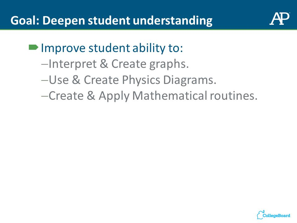 Goal: Deepen student understanding  Improve student ability to:  Interpret & Create graphs.