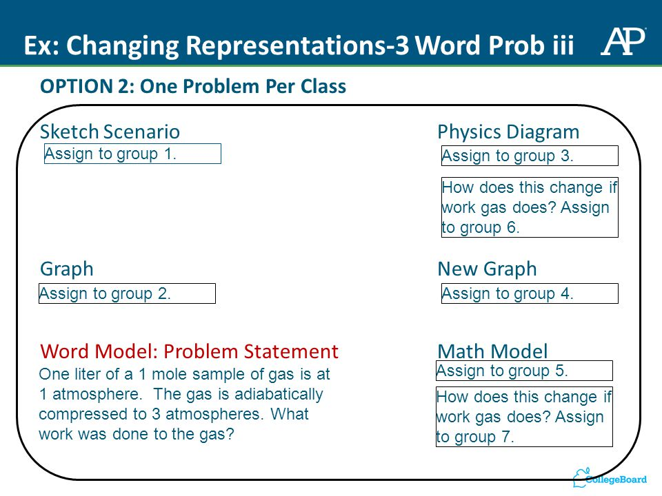 Ex: Changing Representations-3 Word Prob iii OPTION 2: One Problem Per Class Sketch Scenario Physics Diagram Graph New Graph Word Model: Problem StatementMath Model One liter of a 1 mole sample of gas is at 1 atmosphere.