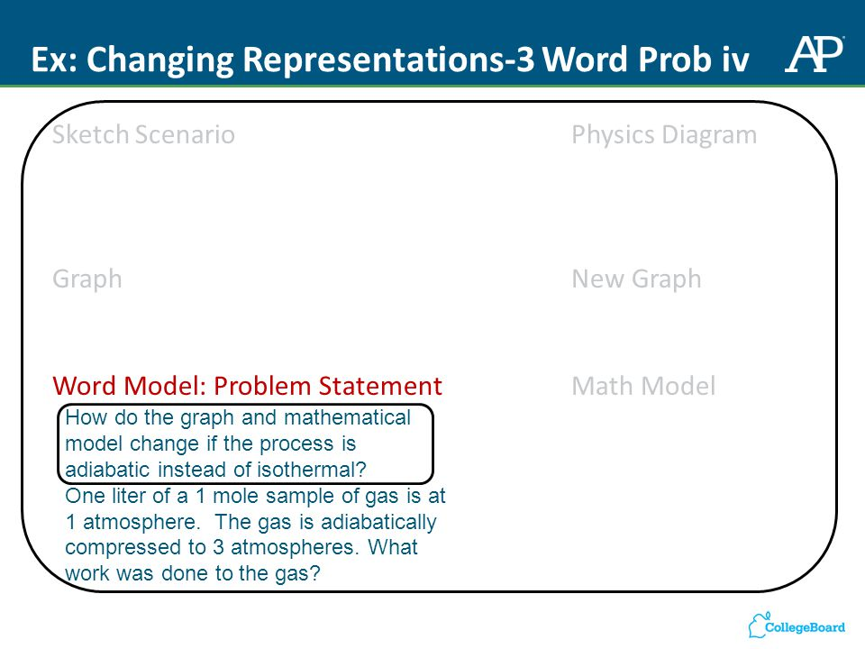 Ex: Changing Representations-3 Word Prob iv Sketch Scenario Physics Diagram Graph New Graph Word Model: Problem StatementMath Model How do the graph and mathematical model change if the process is adiabatic instead of isothermal.