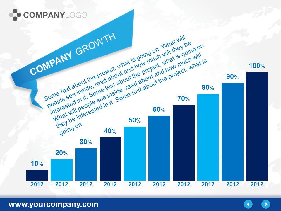 www.yourcompany.com 10 % 20%20% 30%30% 40%40% 50%50% 60%60% 70%70% 80%80% 90%90% 100 % 2012 COMPANY GROWTH Some text about the project, what is going on.