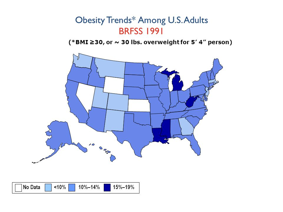 Obesity Trends* Among U.S. Adults BRFSS 1991 (*BMI ≥30, or ~ 30 lbs.