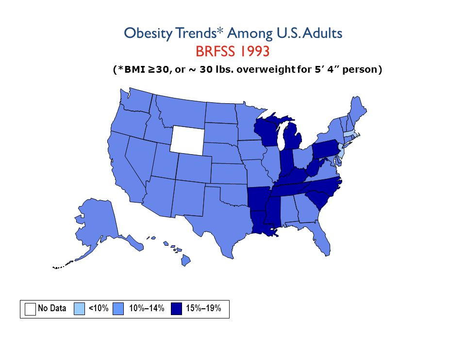 Obesity Trends* Among U.S. Adults BRFSS 1993 (*BMI ≥30, or ~ 30 lbs.