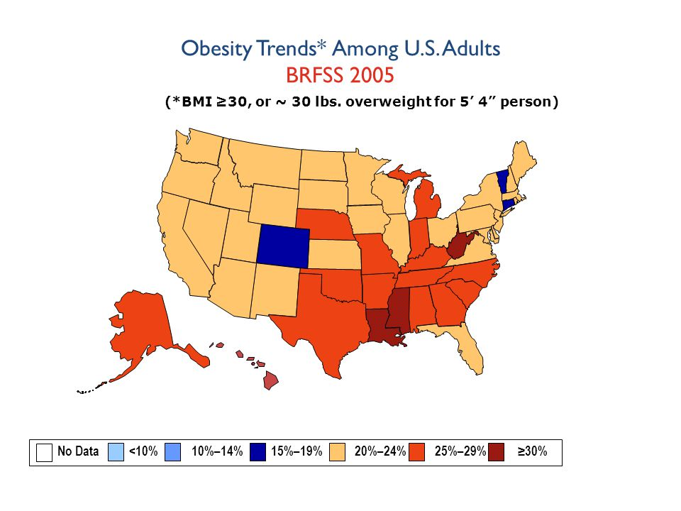 Obesity Trends* Among U.S. Adults BRFSS 2005 (*BMI ≥30, or ~ 30 lbs.