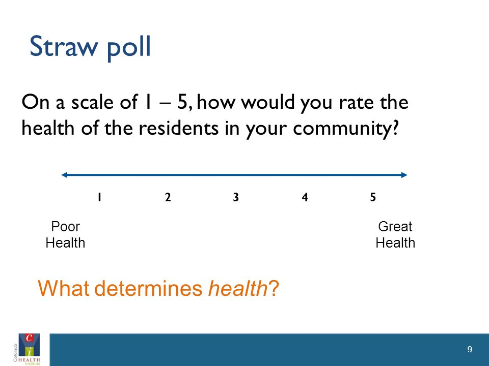 Straw poll On a scale of 1 – 5, how would you rate the health of the residents in your community.