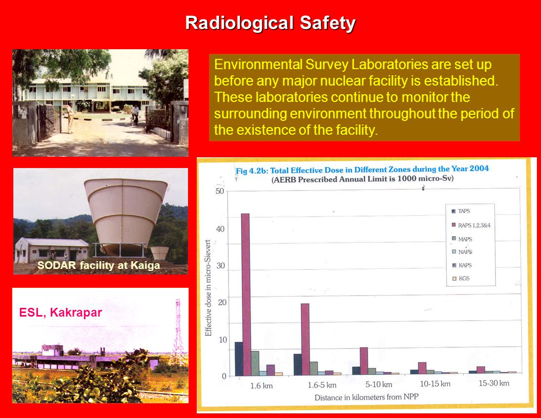Environmental Survey Laboratories are set up before any major nuclear facility is established.