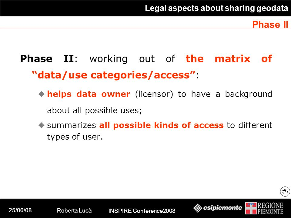 25/06/08 Roberta Lucà INSPIRE Conference2008 Legal aspects about sharing geodata 11 Phase II Phase II: working out of the matrix of data/use categories/access :  helps data owner (licensor) to have a background about all possible uses;  summarizes all possible kinds of access to different types of user.