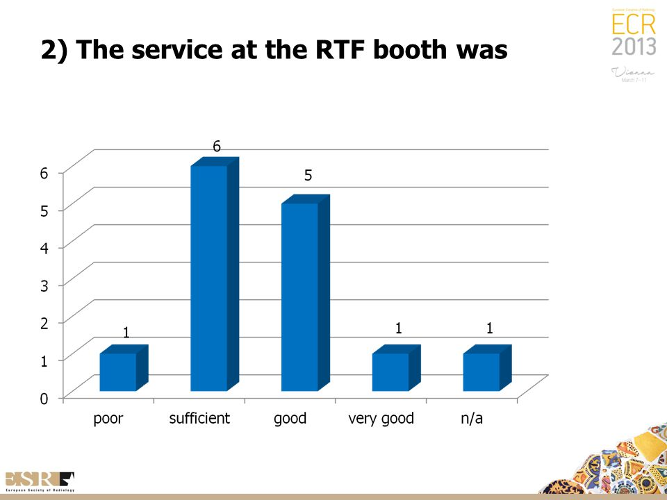 2) The service at the RTF booth was