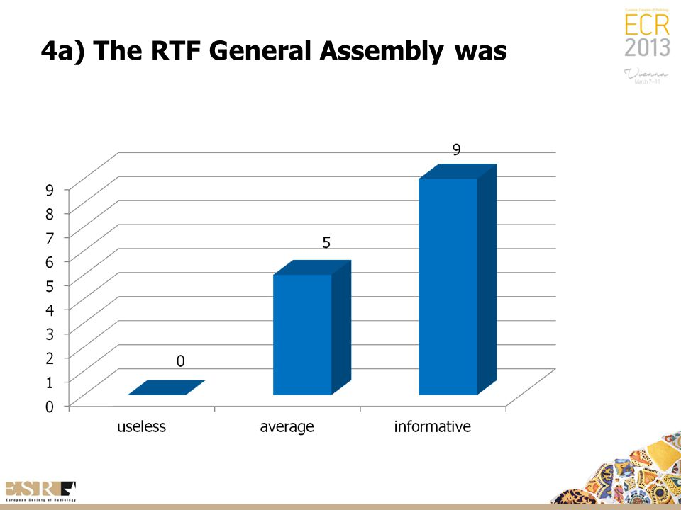 4a) The RTF General Assembly was