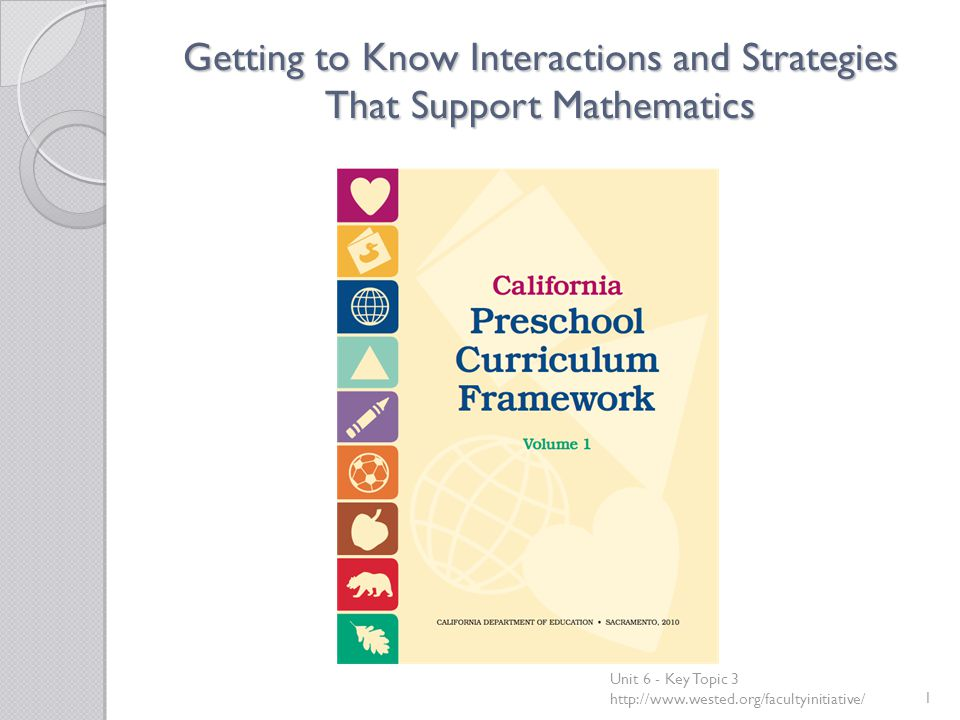 Getting to Know Interactions and Strategies That Support Mathematics Unit 6 - Key Topic 3 http://www.wested.org/facultyinitiative/1