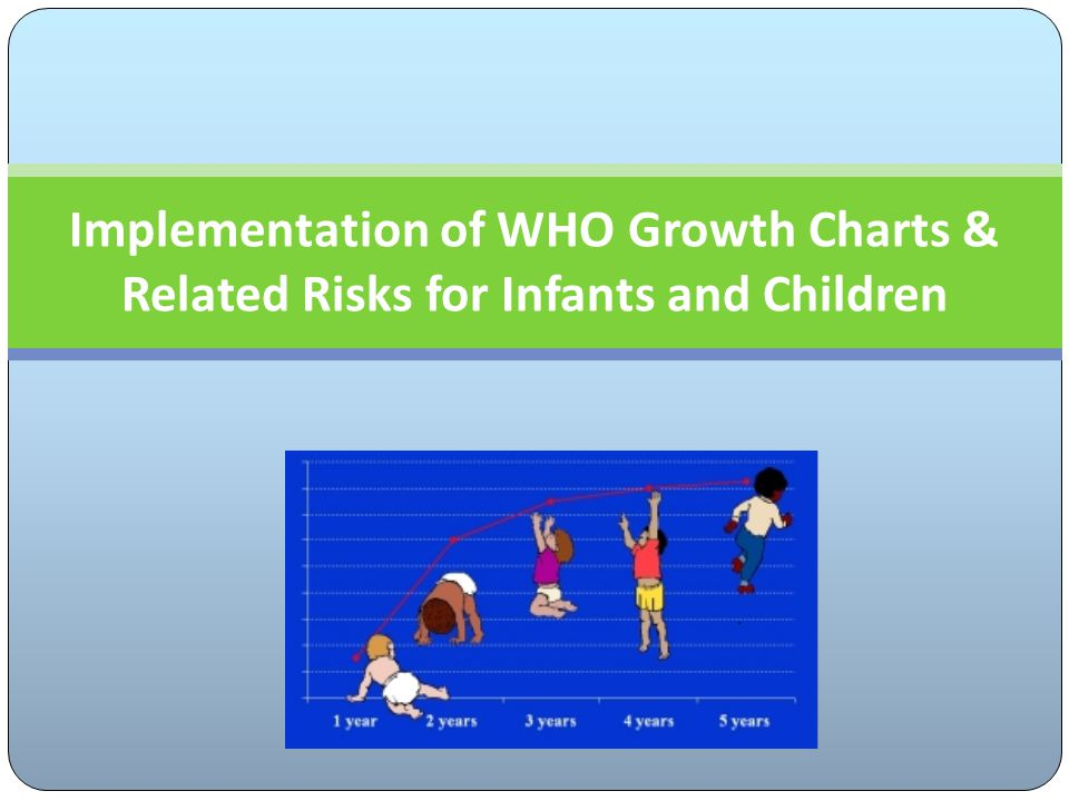 Implementation of WHO Growth Charts & Related Risks for Infants and Children