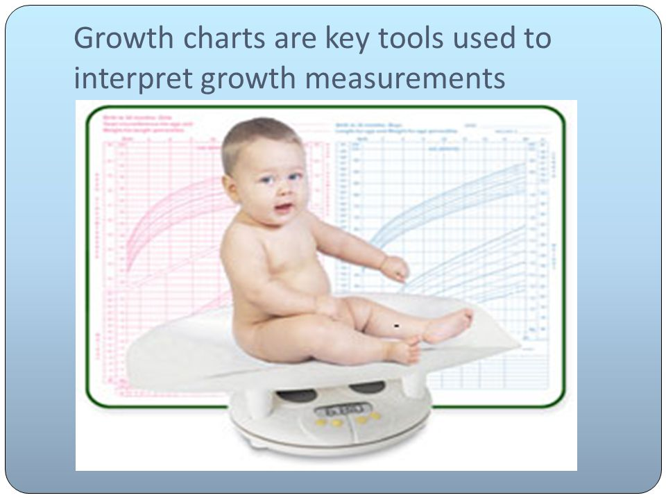 Growth charts are key tools used to interpret growth measurements