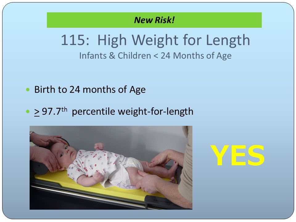 115: High Weight for Length Infants & Children < 24 Months of Age Birth to 24 months of Age > 97.7 th percentile weight-for-length New Risk.