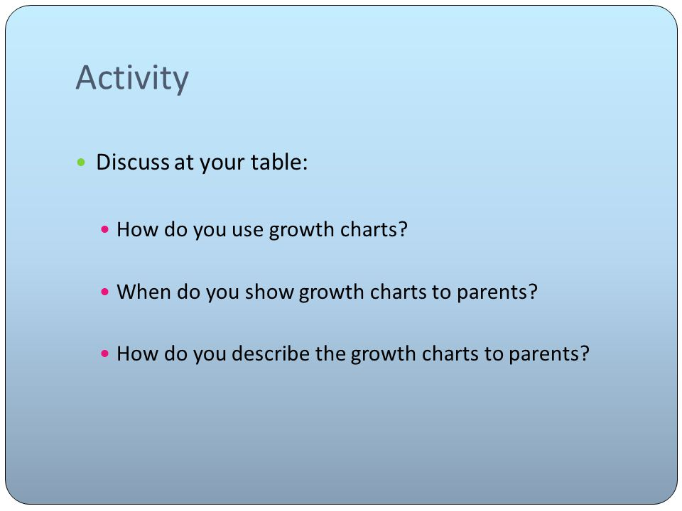 Activity Discuss at your table: How do you use growth charts.