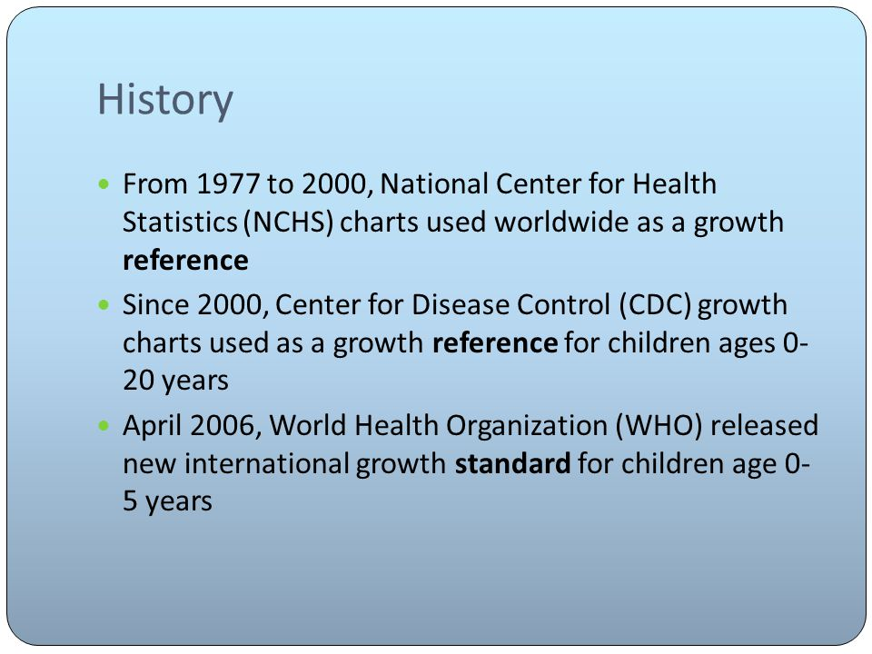 History From 1977 to 2000, National Center for Health Statistics (NCHS) charts used worldwide as a growth reference Since 2000, Center for Disease Control (CDC) growth charts used as a growth reference for children ages 0- 20 years April 2006, World Health Organization (WHO) released new international growth standard for children age 0- 5 years