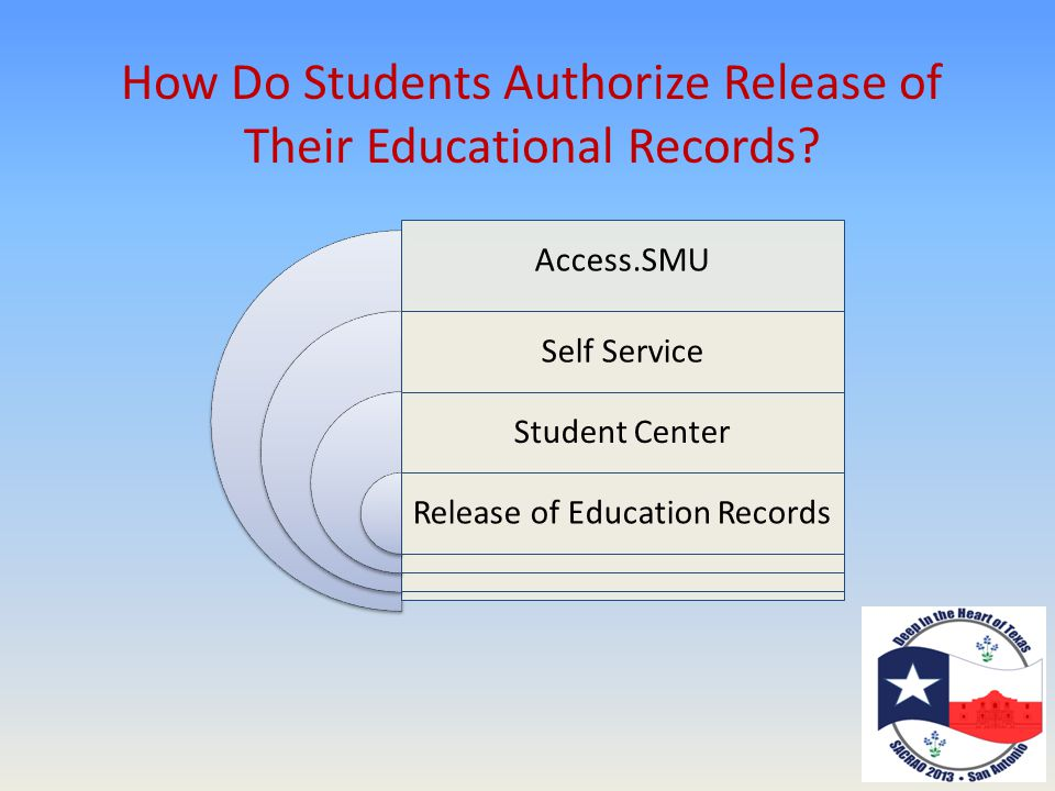 How Do Students Authorize Release of Their Educational Records.