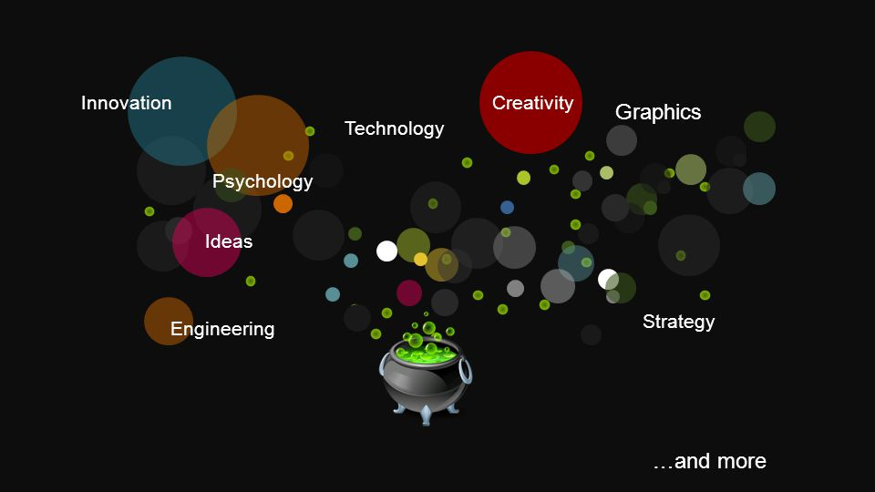 Technology Engineering …and more Innovation Graphics Ideas Psychology Creativity Strategy